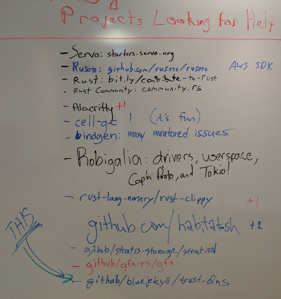 A photo of a whiteboard from RustConf 2017 which lists projects looking for help.